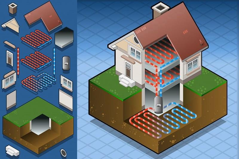 Геотермальный тепловой насос: преимущества и принцип работы