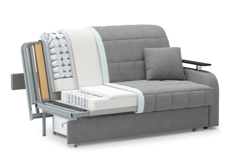 Наполнитель для мебели пенополиуретан (ППУ) и его примущества