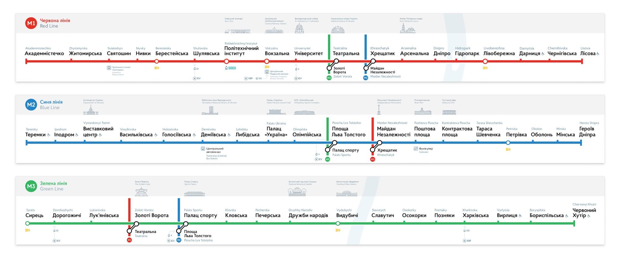 Карта Киевского метро - линейные схемы