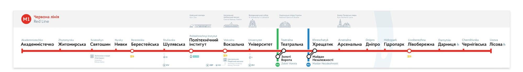 Святошинско-Броварская линия