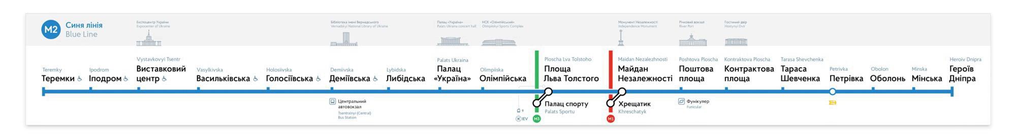 Куреневско-Красноармейская линия